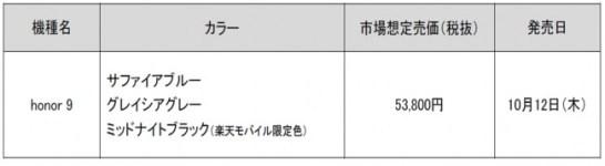 HUAWEI『honor 9』 市場想定売価&発売日