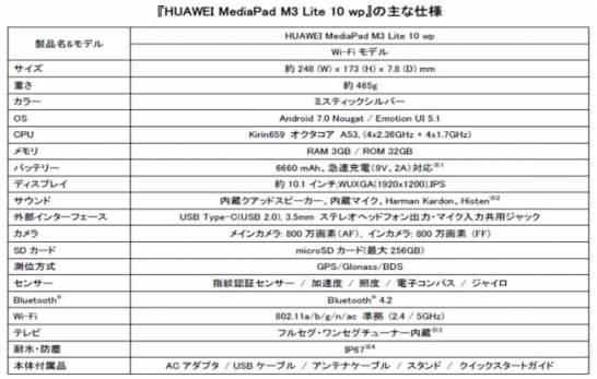 HUAWEI MediaPad M3 Lite 10 wp - 主な仕様