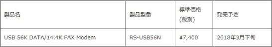 56K アナログモデム(RS-USB56N)- ラトックシステム