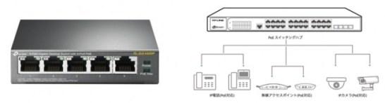 TL-SG1005P / TL-SG1016S