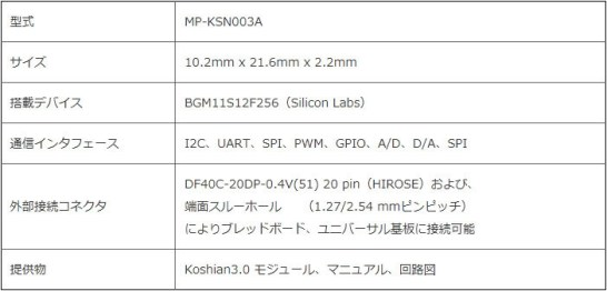 Koshian3.0について