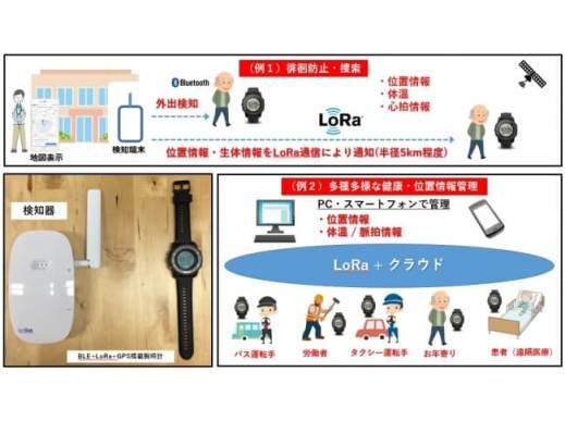 OFF Line社、日本初のLoRa・GPS・BLE搭載の時計型LoRa端末による「LoRaウオッチみまもり」サービスを開始
