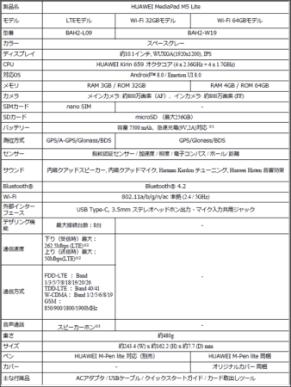 『HUAWEI MediaPad M5 lite』の主な仕様