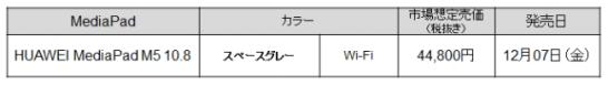 HUAWEI MediaPad M5 10.8 - 想定販売価格