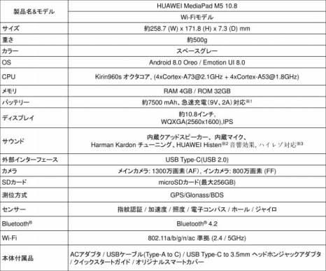 HUAWEI MediaPad M5 10.8 - 主な仕様