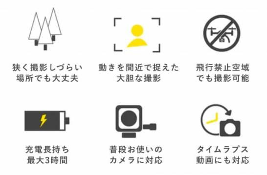 Wiral® LITE(ワイラルライト)