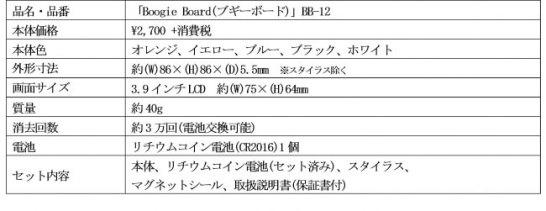 「Boogie Board(ブギーボード)」BB-12 - 主な仕様