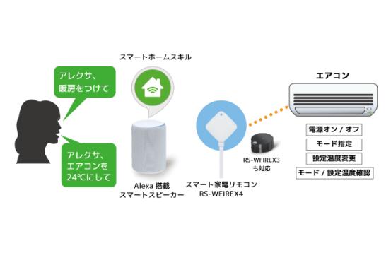 スマート家電リモコン「RS-WFIREX4」Alexaスマートホームスキルでエアコンの操作が可能に