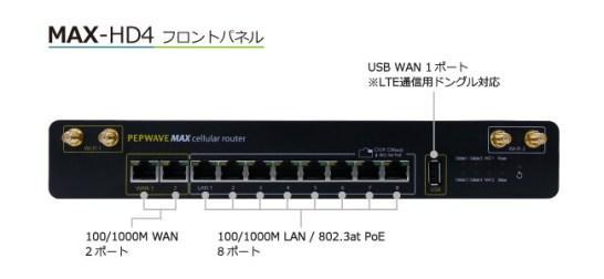 MAX-HD4 フロントパネル