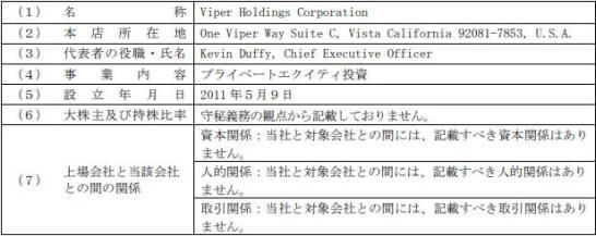 Viper Holdings 社の概要
