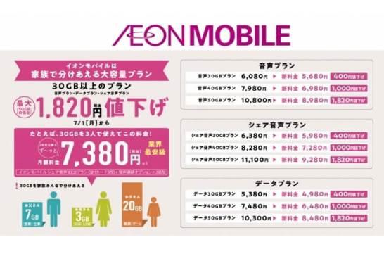 7/1(月)、イオンモバイル 30GB以上の大容量料金プラン値下げ