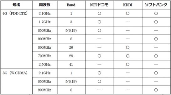 Mode1 RR - プラススタイル