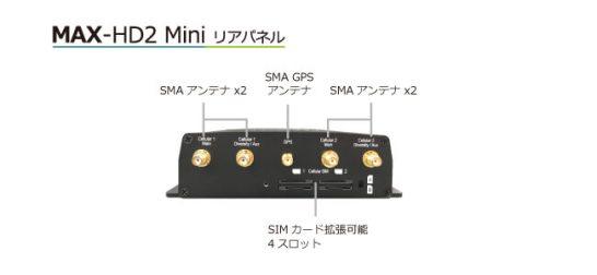 MAX-HD2 Mini リアパネル