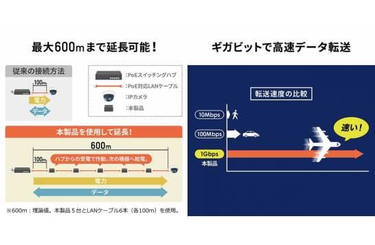 LANケーブル延長PoEエクステンダー「500-SWH010」- サンワサプライ
