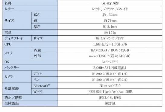 Galaxy A20 - 主な仕様
