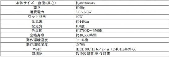「スマートLED電球(調光・調色)/E17」主な仕様
