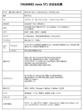 『HUAWEI nova 5T』にクラッシュグリーンの新色登場!3月19日(木)より発売