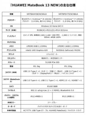 HUAWEI MateBook 13 NEW - 主な仕様