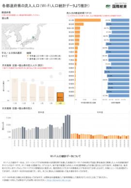 各都道府県の流入人口(Wi-Fi人口統計データより推計)