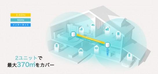 「BSS Color & ビームフォーミング」×「メッシュWi-Fiシステム」