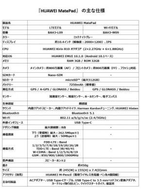 HUAWEI MatePad - 主な仕様
