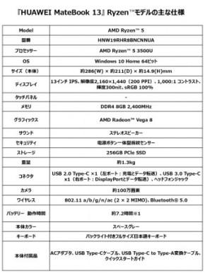 HUAWEI MateBook 13 - Ryzen(TM)モデル(主な仕様)