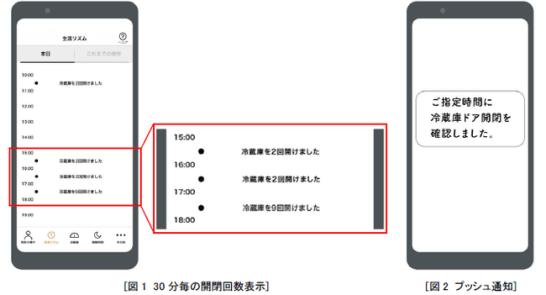 コネクテッド家電の冷蔵庫を用いた見守りサービスを提供開始 - 日立グローバルライフソリューションズ株式会社