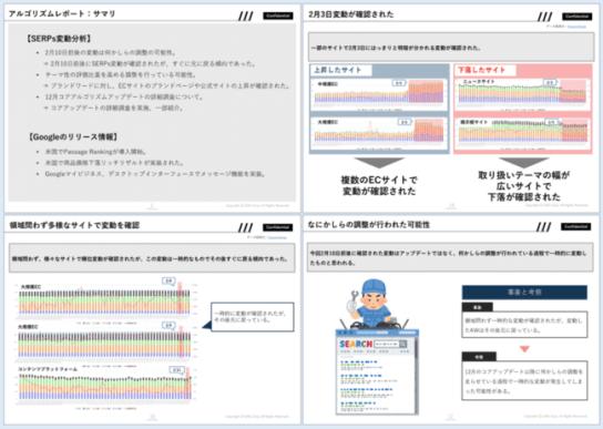 株式会社CINCが「【2月度版】Googleコアアルゴリズムアップデートレポート(全37ページ)」を公開