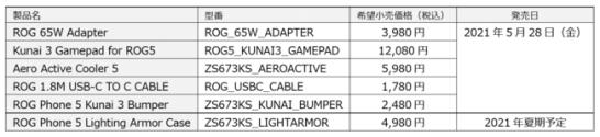 ROG Phone 5シリーズ用周辺機器