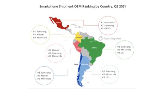 LATAM地域における各メーカーのスマートフォン出荷台数 国別ランキング  2021年第2四半期