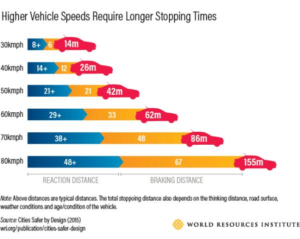 Чому на Заході швидкість 50 км/год - це норма і як це дискредитують в Україні