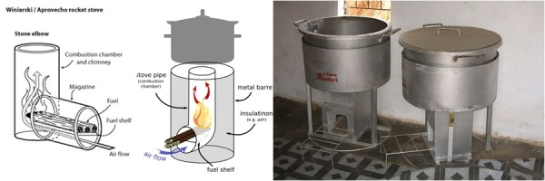 rocket_cooking_stove_page