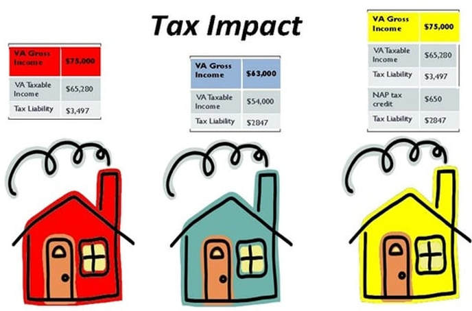NAP tax-credit-example-copy