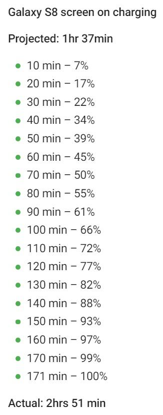 ricarica rapida dei Galaxy S8