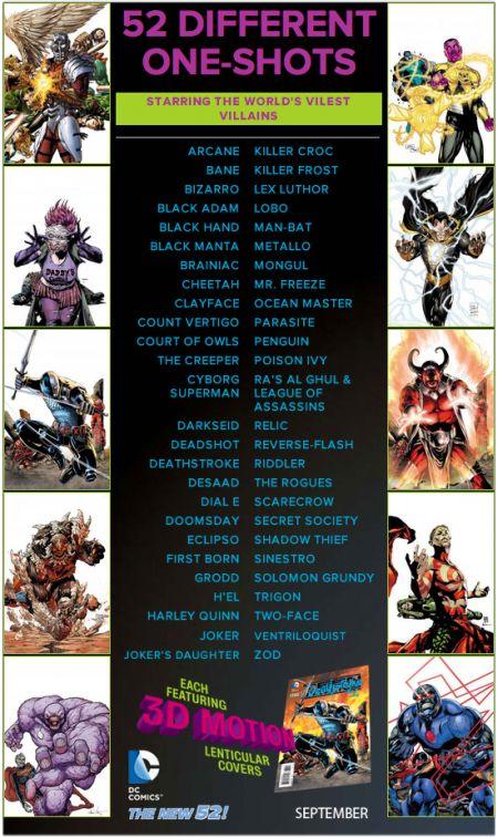 dc comics, villains month