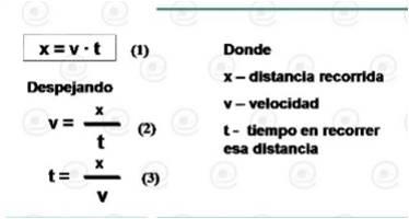Formulas_v-d-t