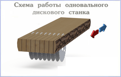 АЛТАЙ-1Ц8-350