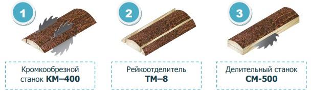 Линия переработки горбыльной доски ТМ–8