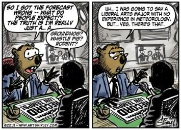 Rodent Prognostication.