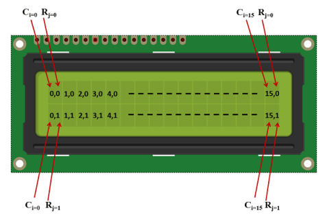 set lcd 16x2 cursor position