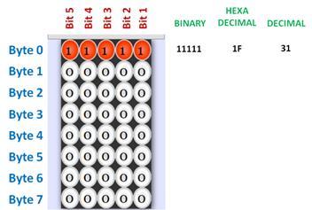 DISPLAY HINDI OR CUSTOM CHARACTER ON LCD 16X2 USING ARDUINO