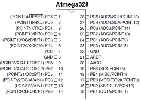 Atmega328 pinout