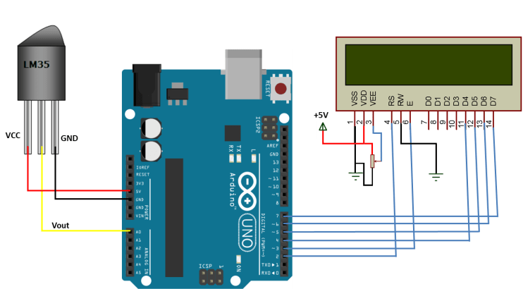 Interfacing of Temperature Sensor and Arduino Output on LCD