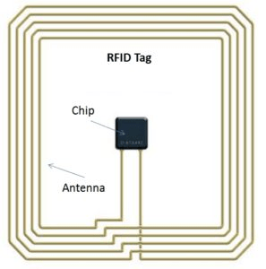 RFID Tag Internal