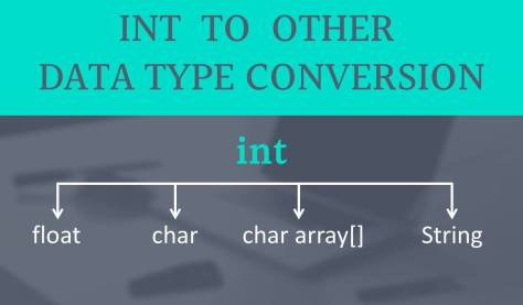 data type conversion in arduino