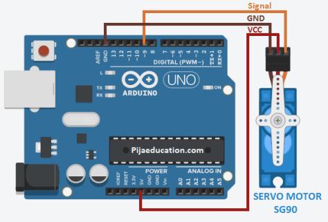 Servo motor with Arduino