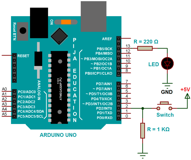 Blink Led by Switch using function in Arduino