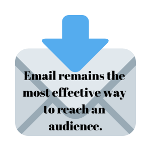 Email remains the most effective way to reach an audience.