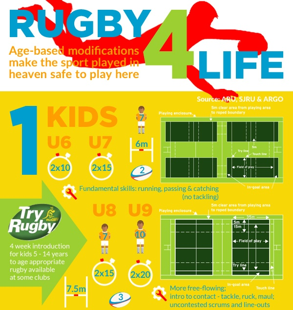 PILA Rugby Size Guide