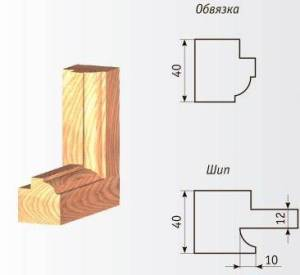 04-001 Комплект фрез 125*32 мм для оконного блока